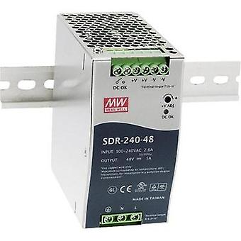 Rail mounted PSU (DIN) Mean Well SDR-240-24 24 Vdc 10 A 240 W 1 x