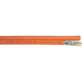 Network cable S/FTP 8 x 2 x 0.25 mm² Orange Faber Kabel 100951 Sold per metre