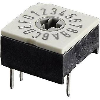 Coded rotary switch Hexadecimal 0-9/A-F Switch postions 16 Hartm