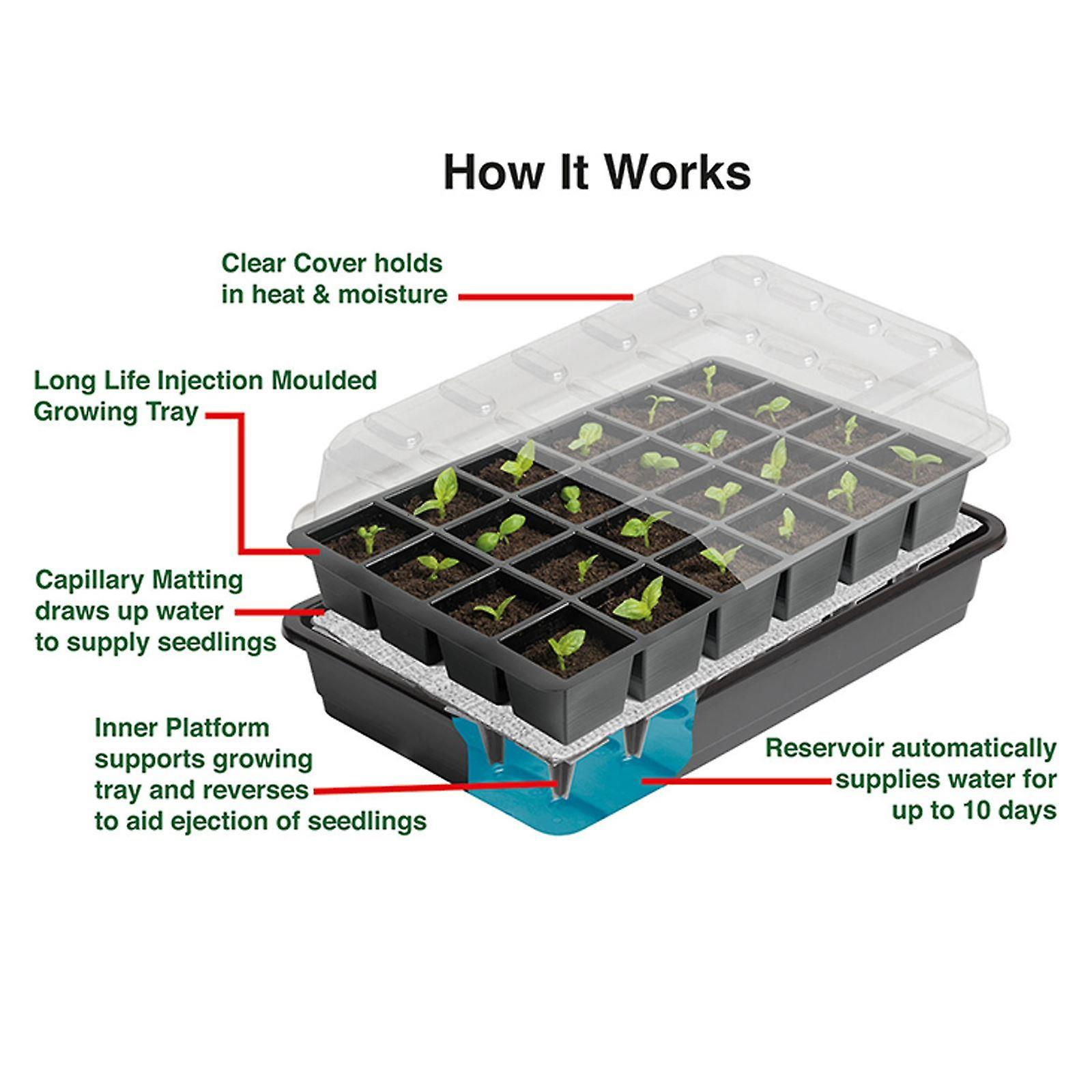 Garland 24 Cell Self Watering Seed Success Kit