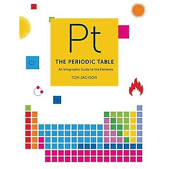 The Periodic Table - A visual guide to the elements by Tom Jackson - 9