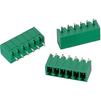 Wuerth Elektronik 691321100002 2-Way 3.5mm Green