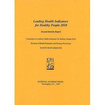Leading Health Indicators for Healthy People 2010: Second Interim Report