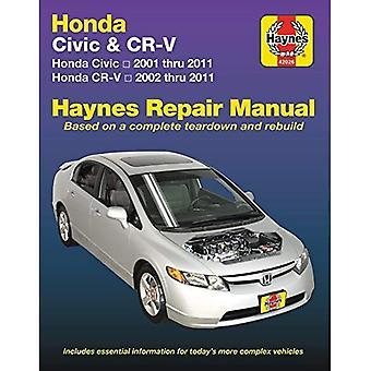 HM Honda Civic & CRV 2001 - 2011
