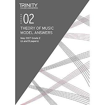 Trinity College London: Theory Model Answers (May 2017) Grade 2