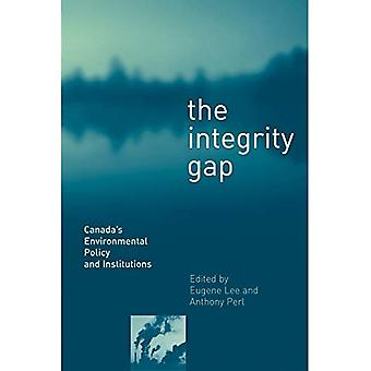 The Integrity Gap: Canada's Environmental Policy and Institutions