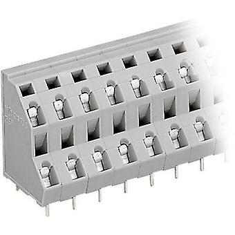 2-tier terminal 2.50 mm² Number of pins 4 WAGO Gr