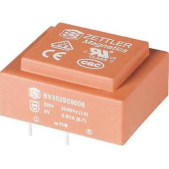 Zettler Magnetics - PCB Mount Transformer