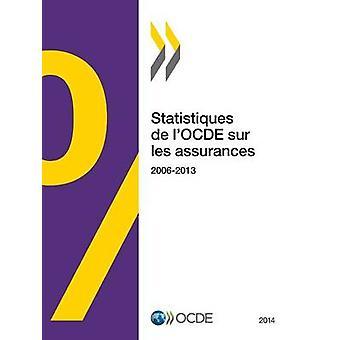 Statistiques de lOCDE sur les assurances 2014 af OECD