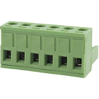 Pin enclosure - cable Total number of pins 2 Degson 2EDGK-5.0-02P-14-00AH Contact spacing: 5.0 mm 1 pc(s)