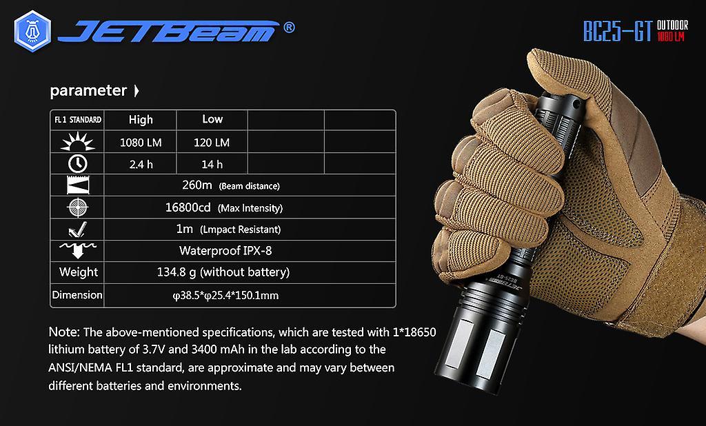 NITEYE by JETBeam - BC25 - flashlight for outdoor