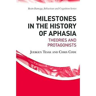 Milestones in the History of Aphasia  Theories and Protagonists by Tesak & Juergen